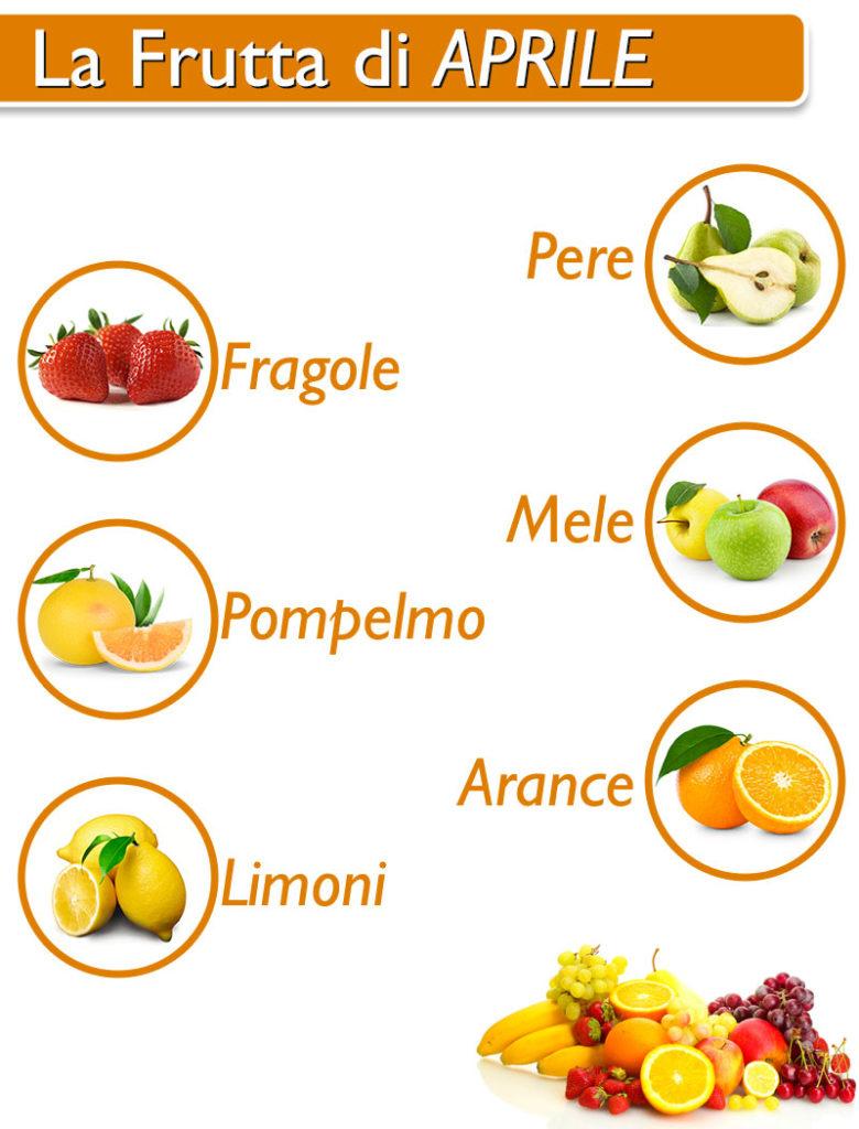 Frutta Aprile