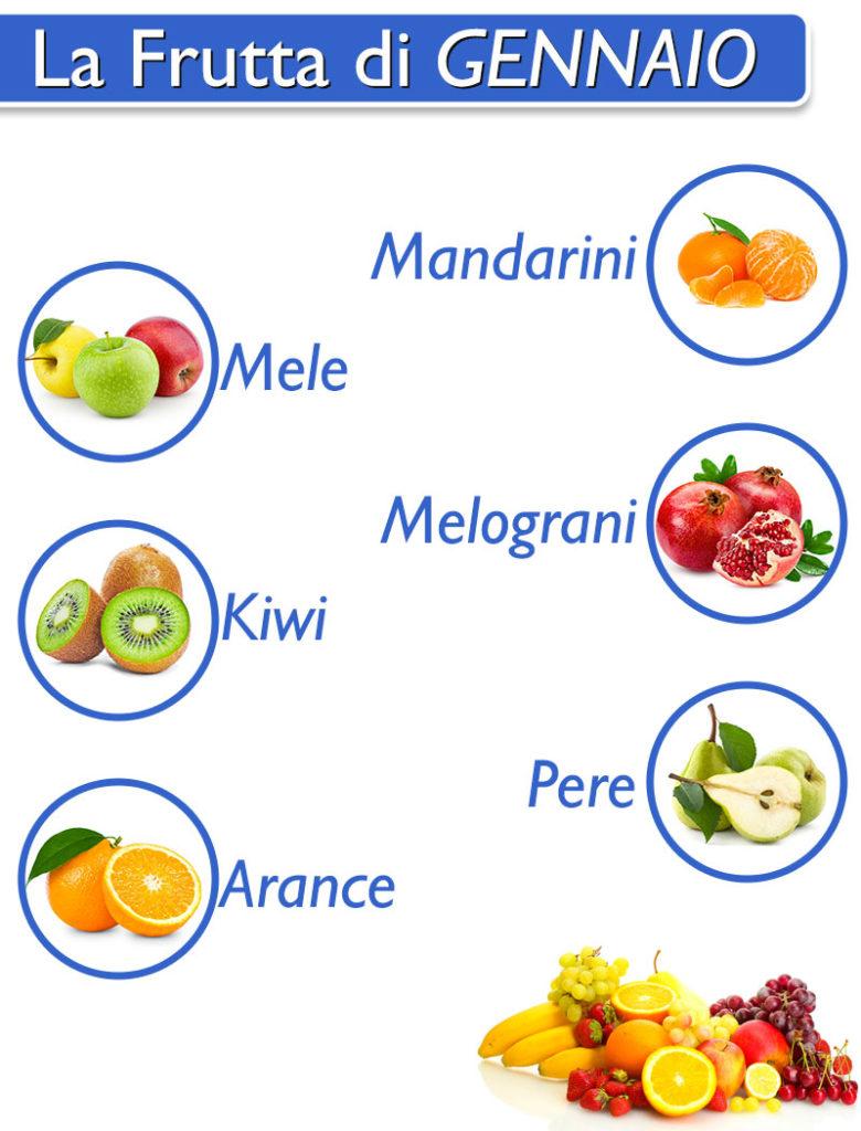 Frutta Gennaio