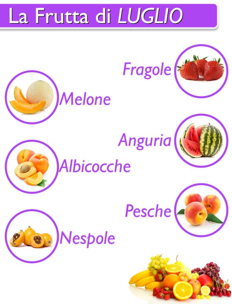 Frutta Luglio