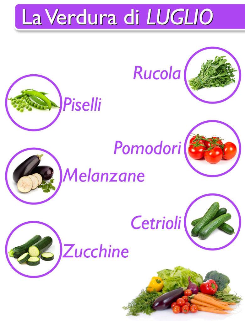 Verdura Luglio