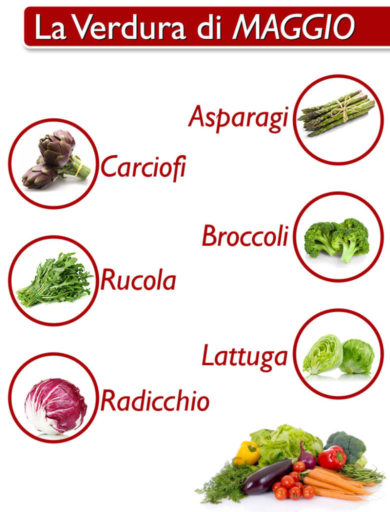 Verdura Maggio